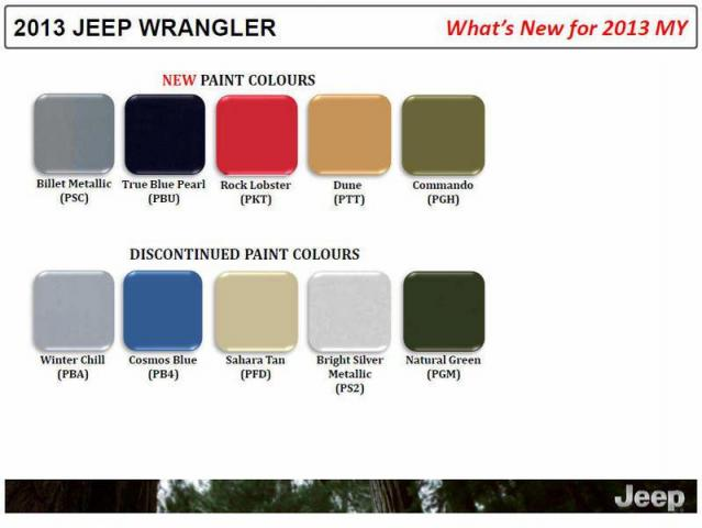 2006 Jeep Liberty Tail Light Wiring Diagram in addition Fire Extinguisher Soft Top Location 1179153 together with 2017 jeep wrangler 2657456 together with 9422 What Correct Coolant  mander 7 additionally 2015 Jeep Grand Cherokee Color Chart. on wrangler remote start